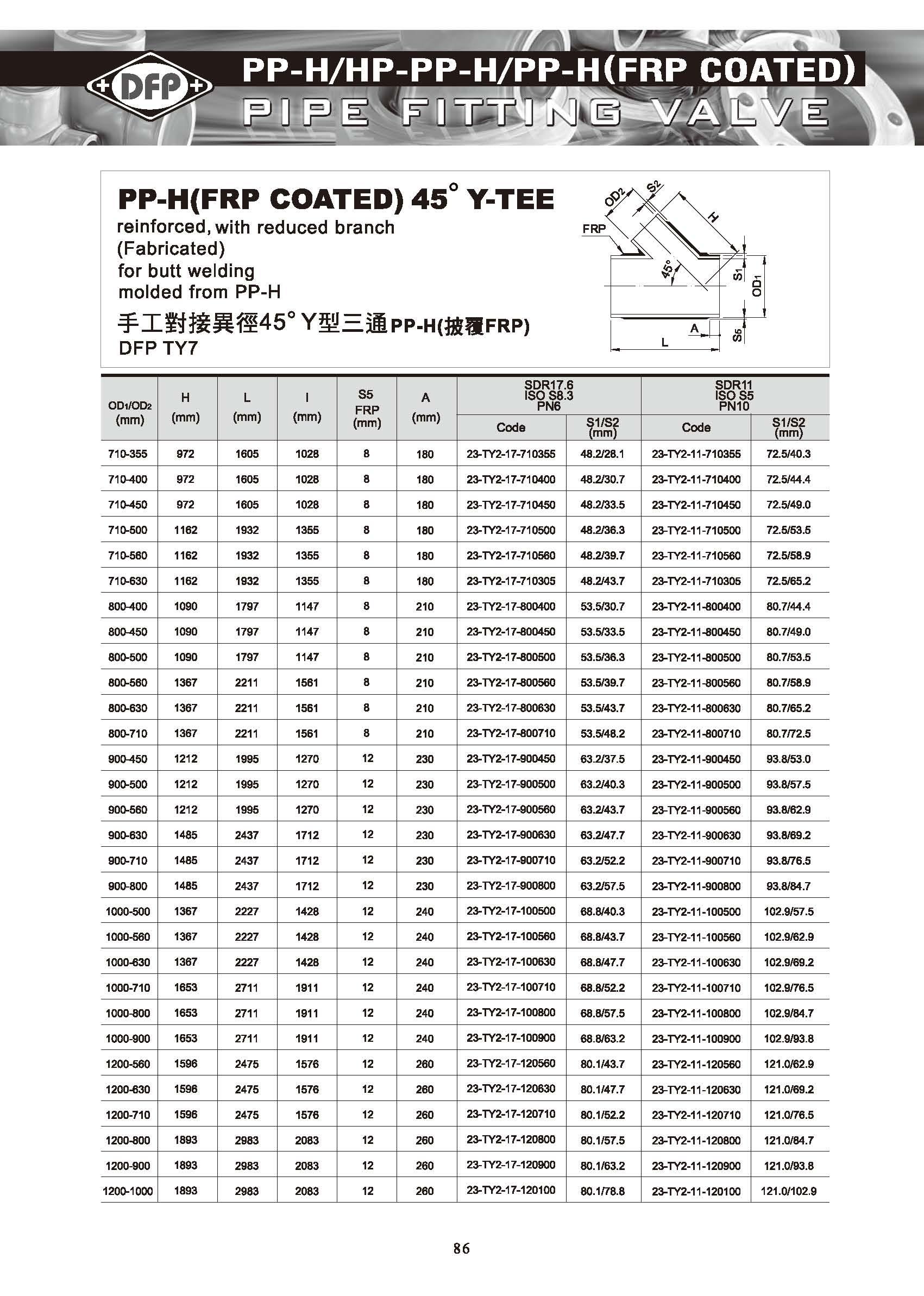 Http www shieyu valve com tw 21 check valve html cid 4 4 test